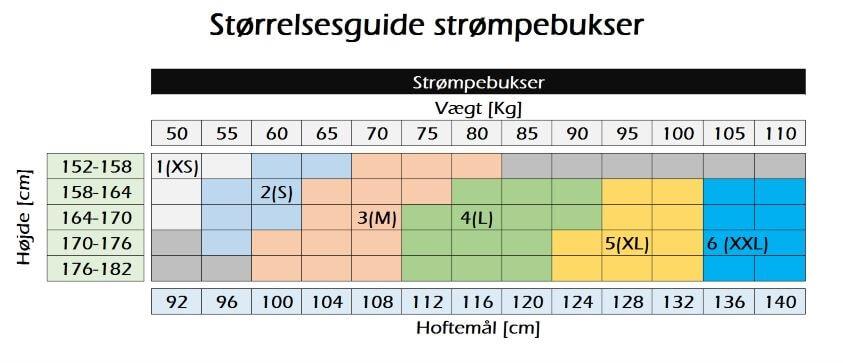 43e0af8a Strømpebukser - Eveline - 45,00 kr | LegLove.dk